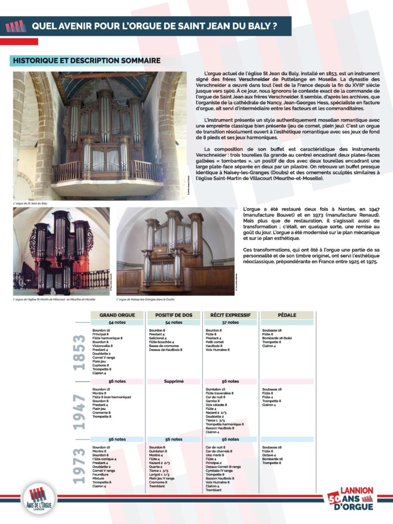 Panneau 6 : historique de l'orgue de Saint-jean du Baly et composition de son buffet